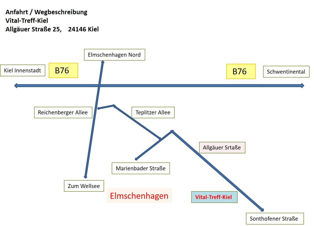 Anfahrt Vital-Treff-Kiel